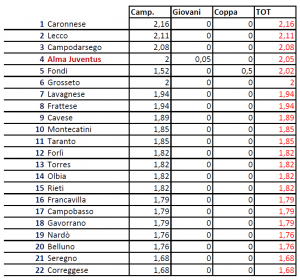 classifica_playoff